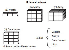 R Data Structures.png