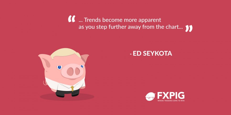 597aebecdaea2a00016b2710_Forex_Trading_Quotes_FXPIG_Ed_Seykota8.jpg