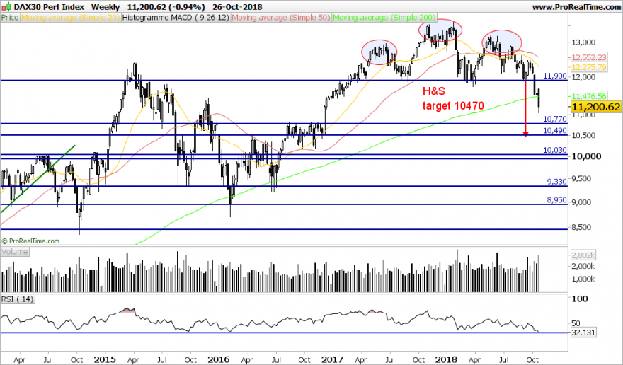 DAX-Weekly.pnghs.png