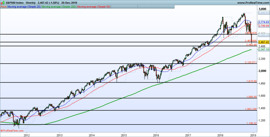 SP500-Weekly1.png