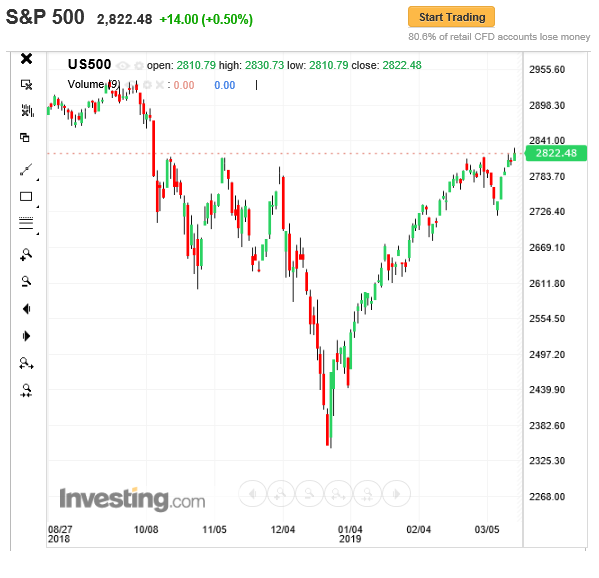 S&P 500.png