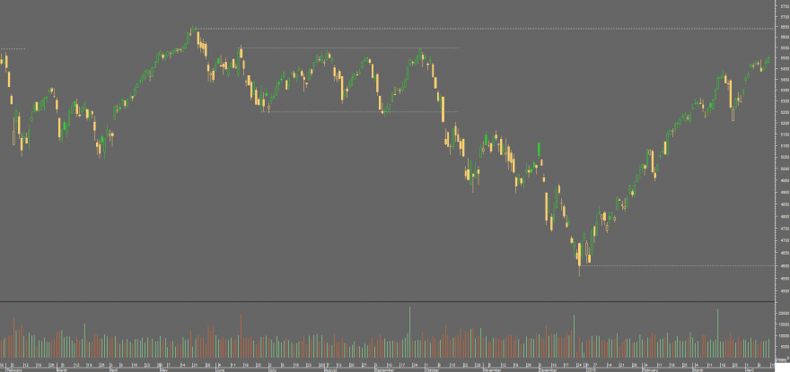 CAC40 13042019.png