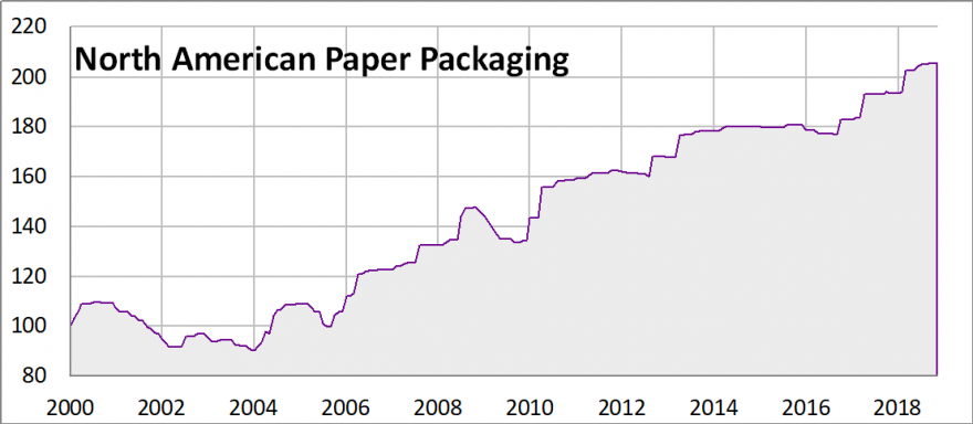 North_American_Paper_Packaging.png