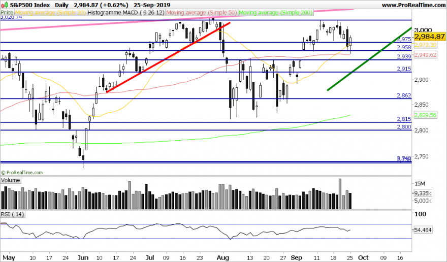 SP500-Daily.png