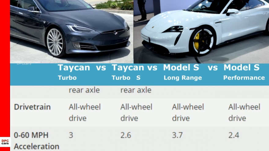 model S vs Porsche Taycan.jpg