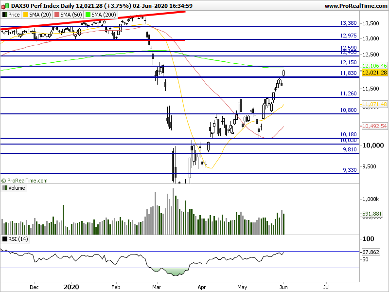 DAX Daily.png