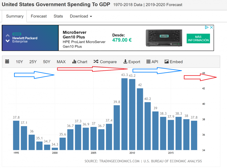 USA_spending.png