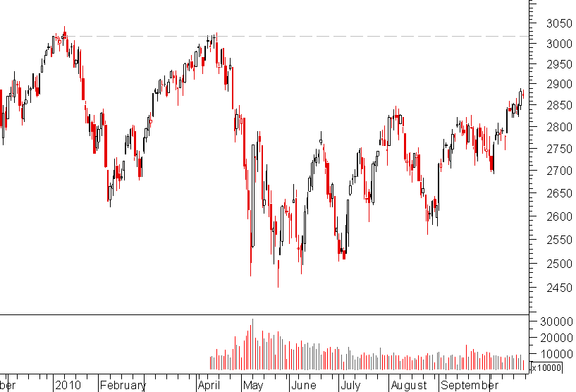 stoxx50.png